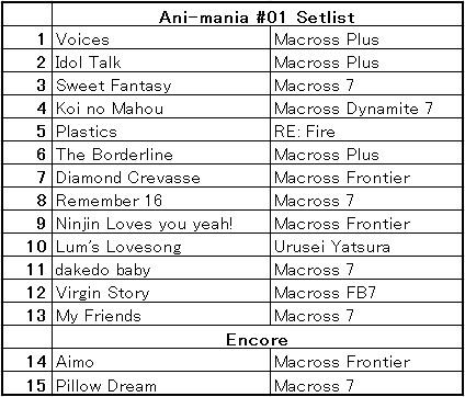 Animania01_Setlist