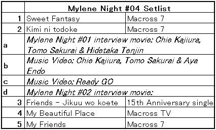 MyleneNight04_Setlist
