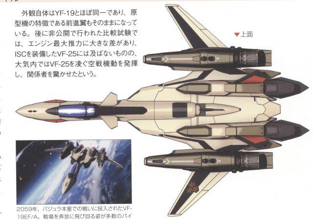 VF 19 EF A 1