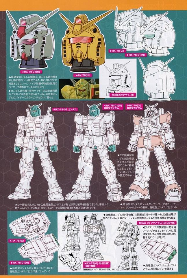 Gundam_Local_Type_02.jpg.3450294b13d29927fecbd13d9d8691d5.jpg