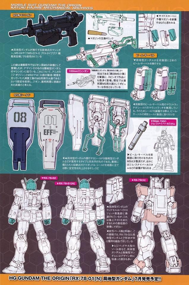 Gundam_Local_Type_03.jpg.0147c8bc551175243fac7067c71b49fa.jpg